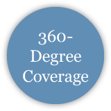 360-Degree Coverage